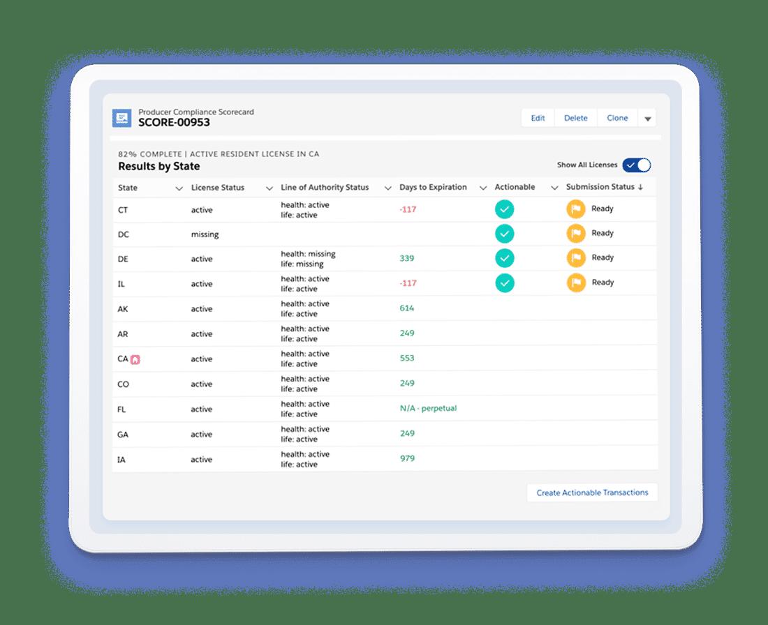 AgentSync Compliance Scorecard Dashboard